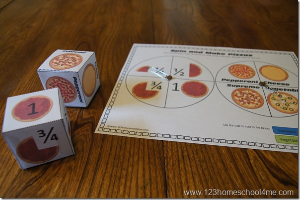 use printable dice or paper clip spinner to play pizza fractions