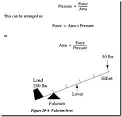 FLUID POWER DYNAMICS-0449