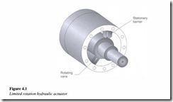 Hydraulic motors-0090