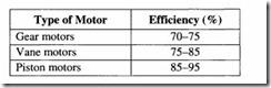 Hydraulic motors-0102