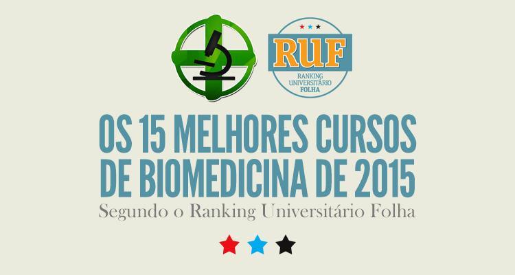 RUF 2015
