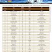 DAK16_CP3_DP_Liste_tous_engages-page-008.jpg