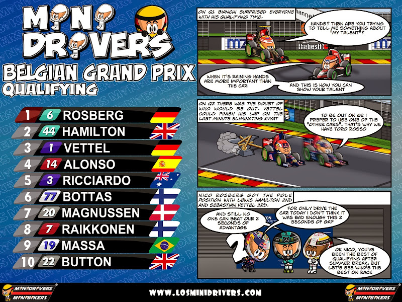 комикс MiniDrivers по квалификации Гран-при Бельгии 2014