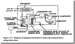 FLUID POWER DYNAMICS-0432