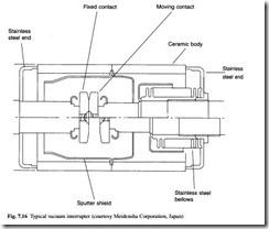 Switchgear-0016