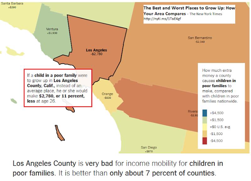 B W LA County