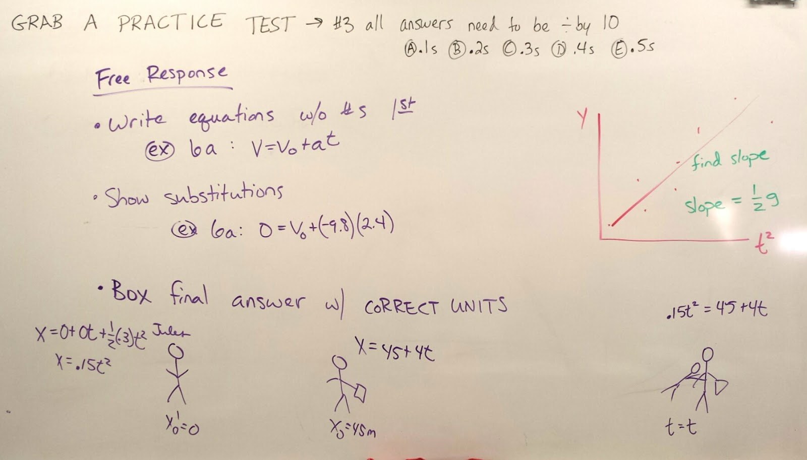 Volkenings Physics Classes 2015 Doc Phet Dc Circuit Lab Parallel Bulbs I Also Went Over How Free Response Problems Will Be Graded And What Your Graph From Yesterdays Should Look Like