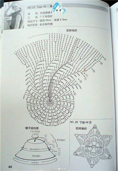 lo spazio di lilla: Schemi di cappelli all'uncinetto / Crochet ...