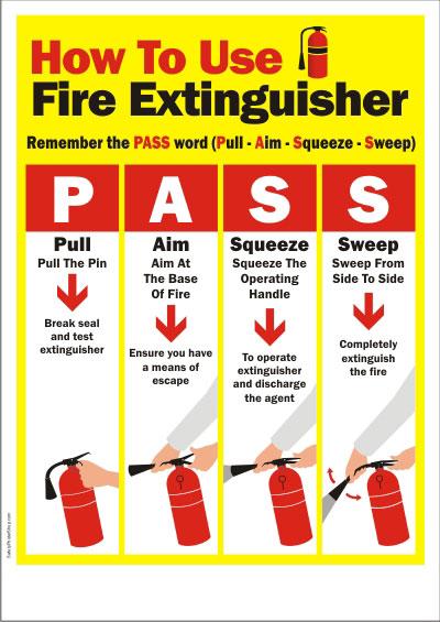 Scouts  U0026 Guides  Bsg  Fire Extinguishers