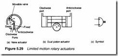 Actuators-0157