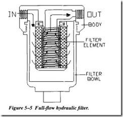 FLUID POWER DYNAMICS-0296