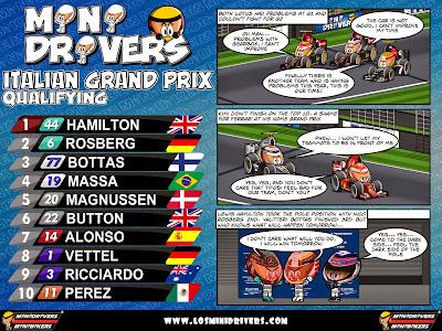 комикс MiniDrivers по квалификиции на Гран-при Италии 2014