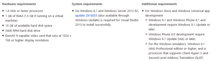 Visual Studio 2015 System Requirements (www.kunal-chowdhury.com)
