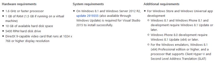 Visual Studio 2015 System Requirements (www.kunal-chowdhury.com)