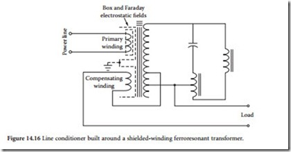 Power Conditioning Devices-0252