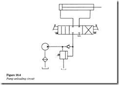Hydraulic circuit design and analysis-0225