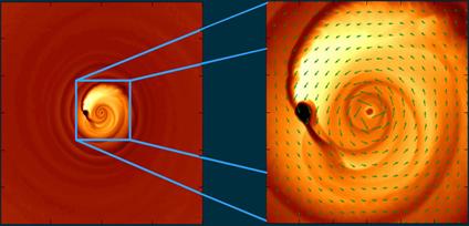 simulação do estranho sinal de luz oriundo de um par coeso de buracos negros