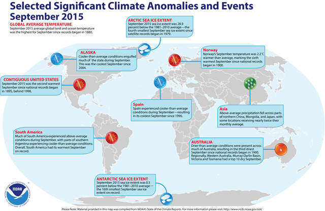 Selected significant climate events and anomalies for September 2015. Graphic: NOAA / NCDC