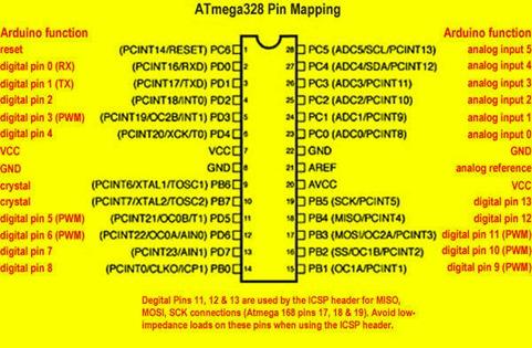 ATmega328_pinout