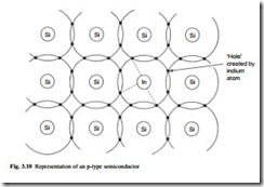 Materials for electrical engineering-0022