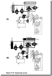 FLUID POWER DYNAMICS-0383