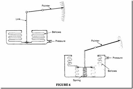 Compressed Air Transmission and Treatment-0341