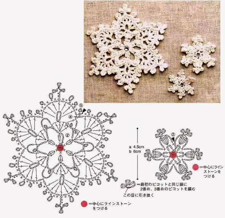 Fiocchi di neve a uncinetto schemi uncinetto fiocchi di neve for Lavori natalizi uncinetto