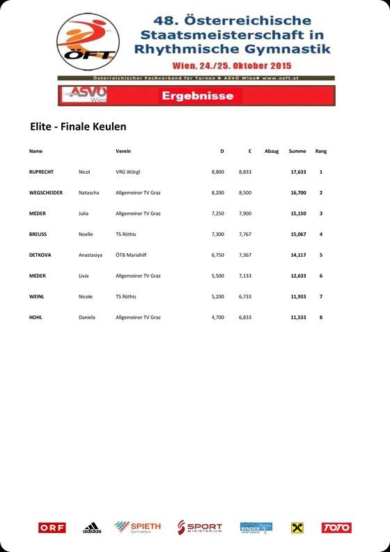 Erg_2015-10-24 25_OeStM-Rhythmische-Gymnastik_Einzel Team_Wien-page-013