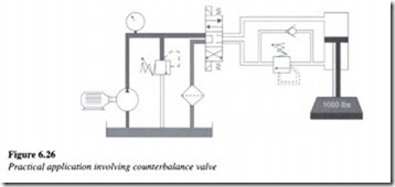 Control components in a hydraulic system-0146