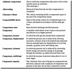 Basic Principles-0100