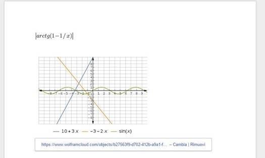 grafici-espressioni-matematiche