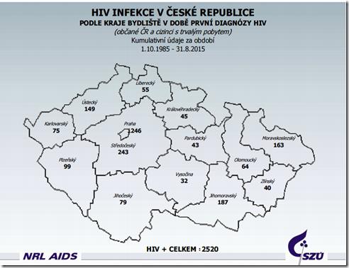 hiv-85-szu