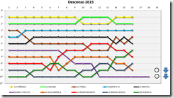 Grafico descenso 2015