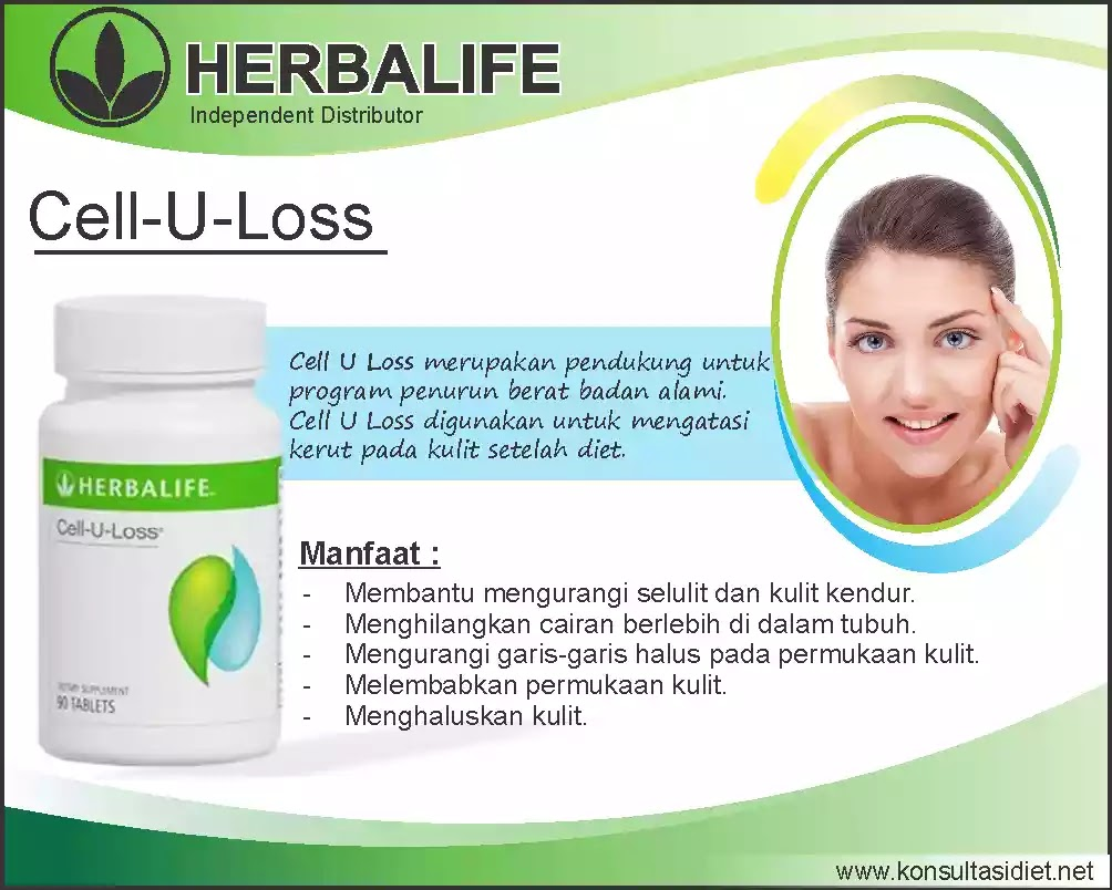 Herbalife Diet Review: Does It Work for Weight Loss?