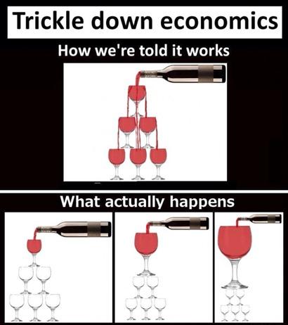 Trickle-down-econonics