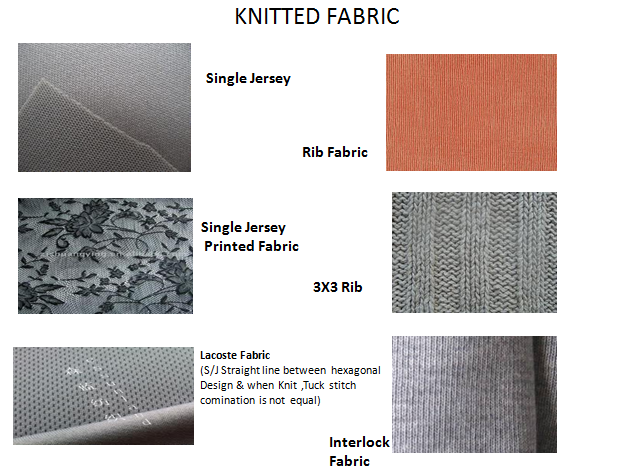 Textile Worlds Name Of Knitted Fabric And Appearance Image