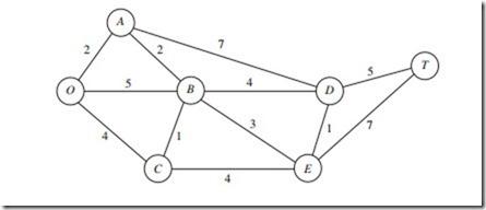 NETWORK OPTIMIZATION MODELS:THE MINIMUM SPANNING TREE