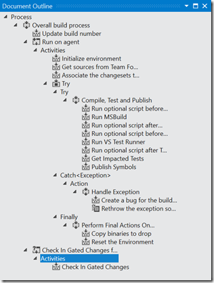 An outline for the Default XAML build template