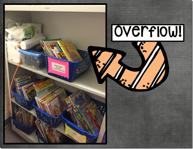 Kim taught kindergarten for 30 years and now works as a teacher trainer. Get her great tips for leveling, sorting, and organizing your classroom library.