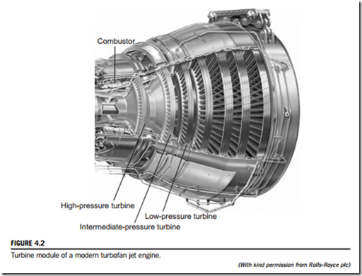 Small Air Compressor Axial Turbine : Axial flow turbines mean line analysis and design