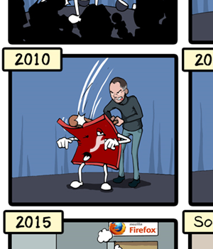 Resumen de la historia y desprecio de Flash