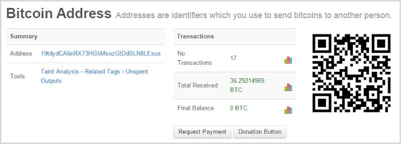 Bitcoin address 19tdydCA6nRX73HG5MsozGtDdSLN8LEsus