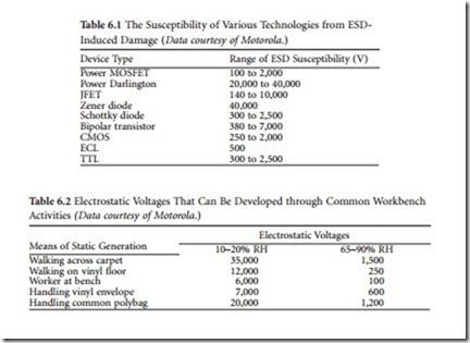 Semiconductors-0128