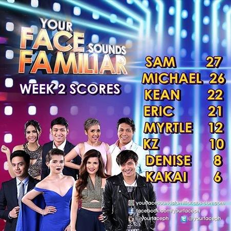 YFSF Week 2 Scores