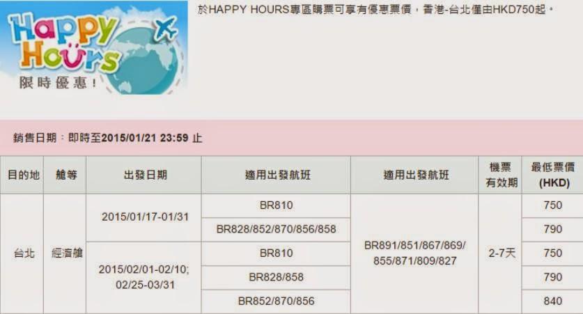 長榮航空2至3月優惠,香港去台北來回機票$750起($1,202連稅),只限2天。