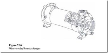 Hydraulic accessories-0199
