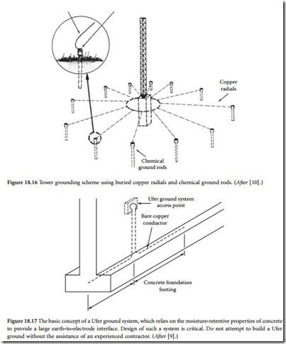 Grounding Practices-0304
