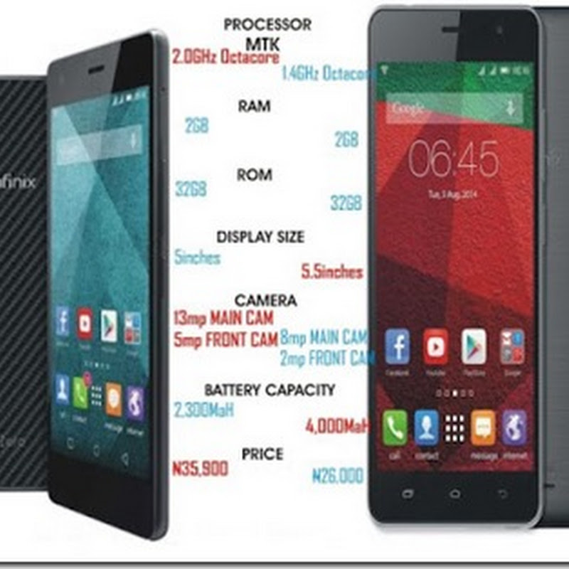 Infinix Hot Note Pro vs Infinix Zero 2