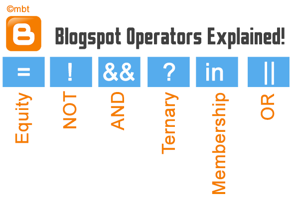 blogspot template operators