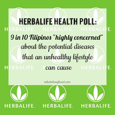 HerbalifeHealthPoll: Health Concerns and Perceptions in the Philippines
